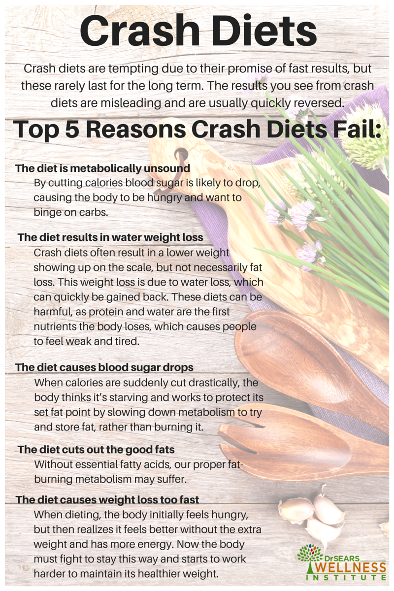 Crash Diets | Dr. Sears Wellness Institute