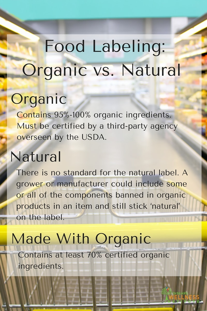 organic vs. natural food