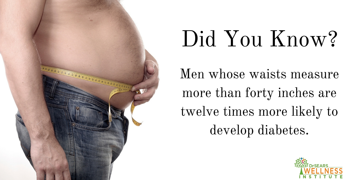 Toxic Waist The Health Impacts Of Waist Size