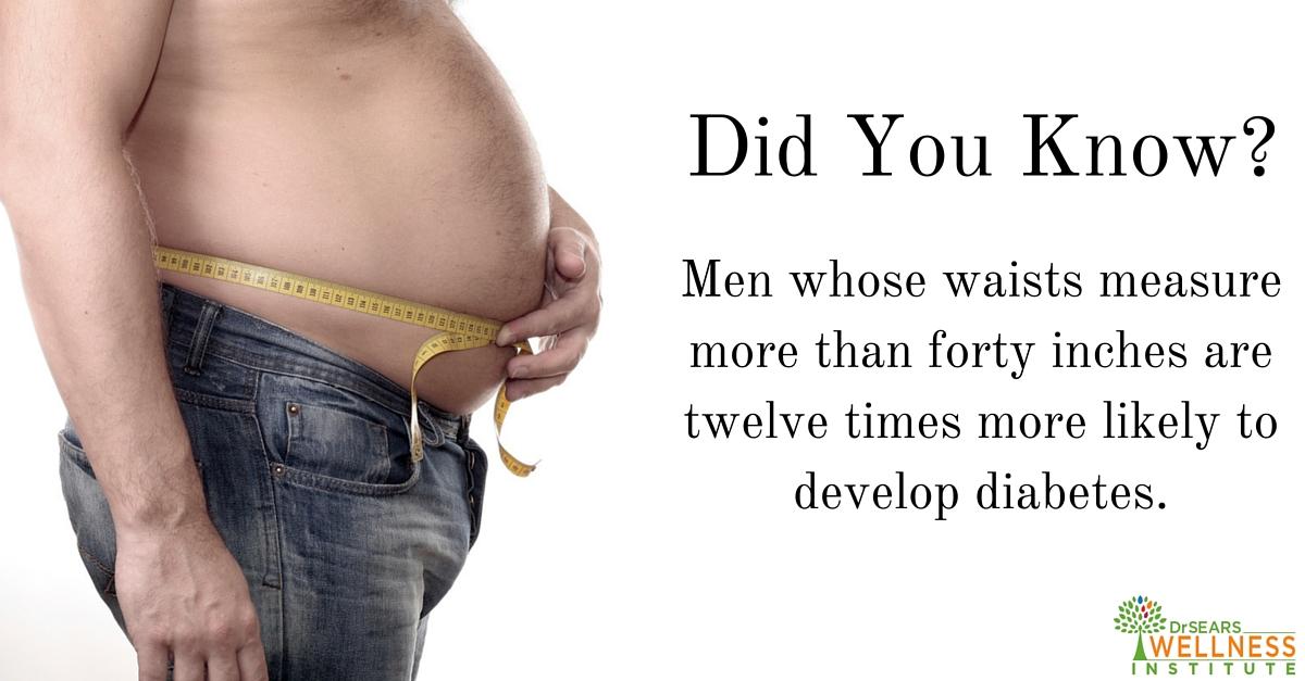 Fat Around Abdomen