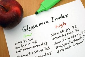 the glycemic index
