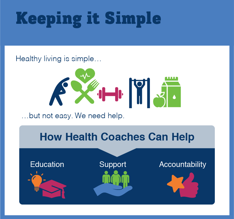 How Health Coaches Can Help